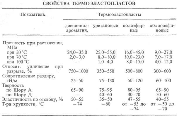 http://www.pora.ru/image/encyclopedia/0/0/0/14000.jpeg