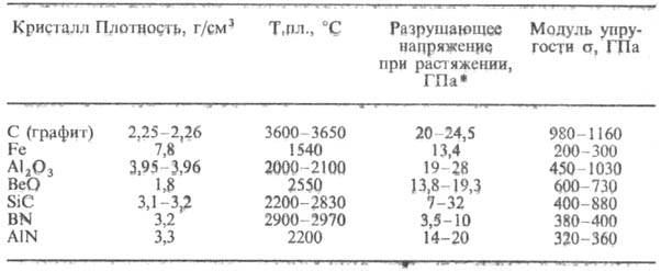 http://www.pora.ru/image/encyclopedia/0/1/5/9015.jpeg