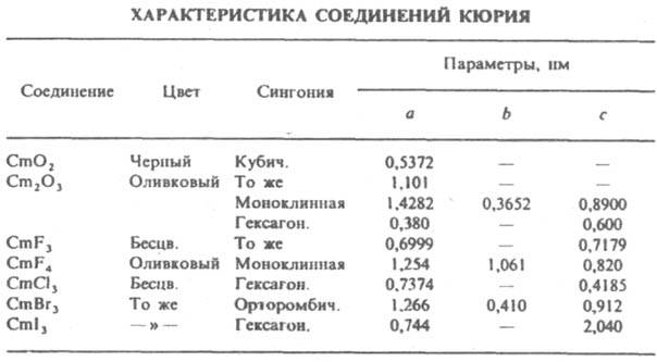 http://www.pora.ru/image/encyclopedia/0/1/8/8018.jpeg