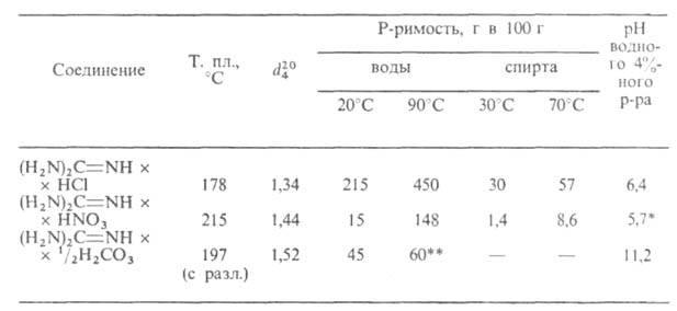 http://www.pora.ru/image/encyclopedia/0/1/9/6019.jpeg