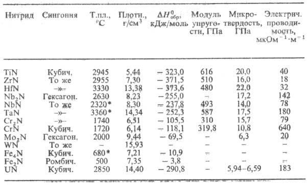 http://www.pora.ru/image/encyclopedia/0/4/2/9042.jpeg