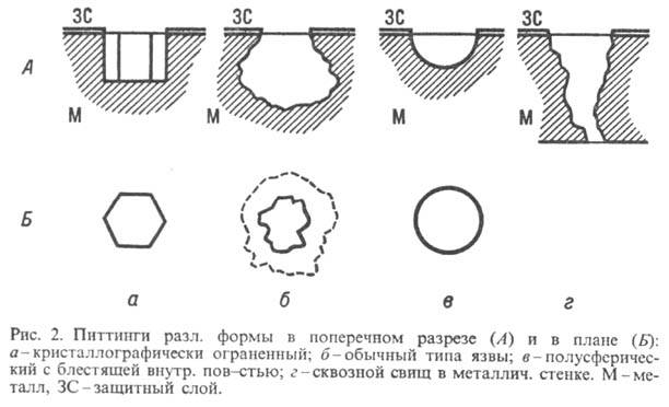 http://www.pora.ru/image/encyclopedia/0/4/5/11045.jpeg