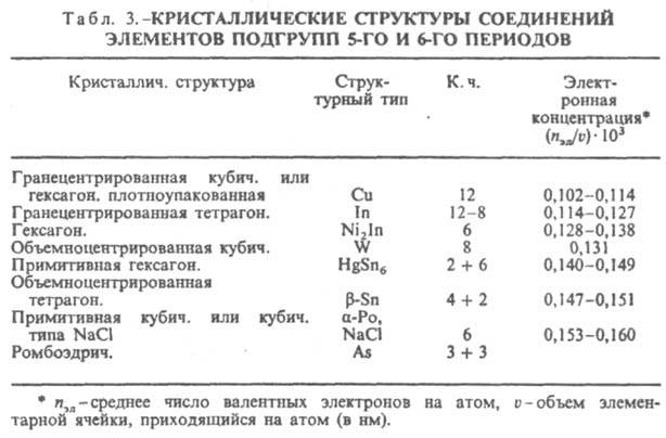 http://www.pora.ru/image/encyclopedia/0/5/3/7053.jpeg