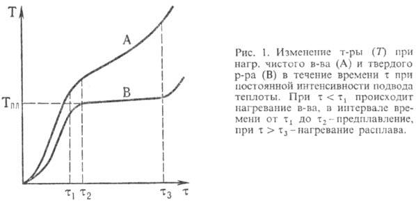 http://www.pora.ru/image/encyclopedia/0/6/0/11060.jpeg