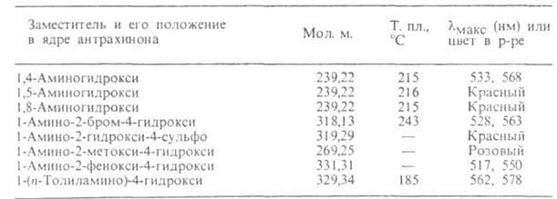 http://www.pora.ru/image/encyclopedia/0/6/6/2066.jpeg