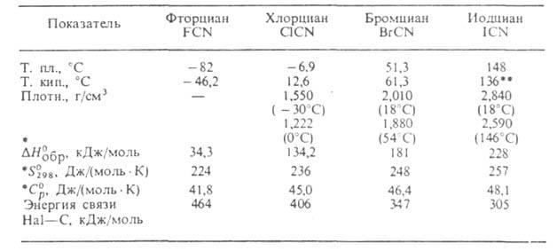 http://www.pora.ru/image/encyclopedia/0/6/8/5068.jpeg