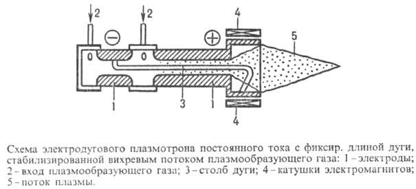 http://www.pora.ru/image/encyclopedia/0/7/1/11071.jpeg