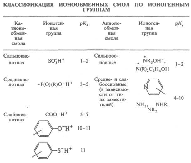 http://www.pora.ru/image/encyclopedia/0/7/3/7073.jpeg