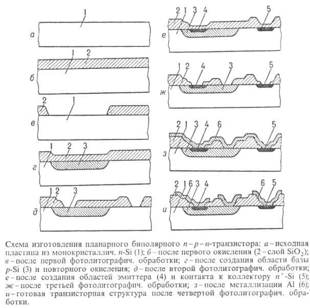 http://www.pora.ru/image/encyclopedia/0/7/4/11074.jpeg