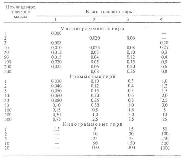 http://www.pora.ru/image/encyclopedia/1/0/7/4107.jpeg
