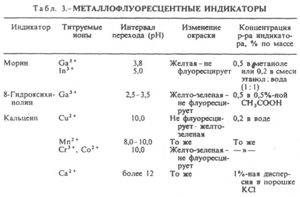 http://www.pora.ru/image/encyclopedia/1/2/7/8127.jpeg