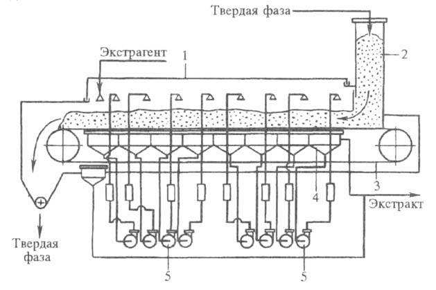 http://www.pora.ru/image/encyclopedia/1/2/8/18128.jpeg