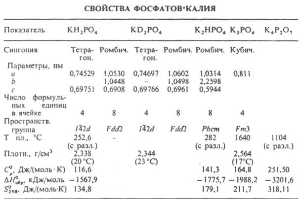 http://www.pora.ru/image/encyclopedia/1/3/3/7133.jpeg