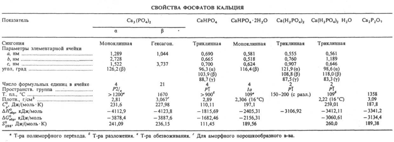 http://www.pora.ru/image/encyclopedia/1/4/4/7144.jpeg