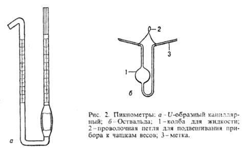 http://www.pora.ru/image/encyclopedia/1/5/5/11155.jpeg