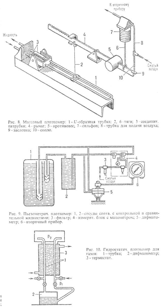 http://www.pora.ru/image/encyclopedia/1/5/9/11159.jpeg