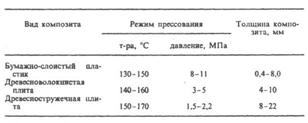 http://www.pora.ru/image/encyclopedia/1/5/9/6159.jpeg
