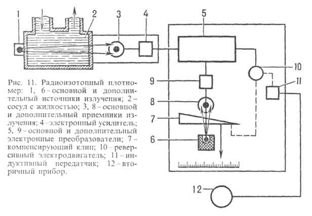 http://www.pora.ru/image/encyclopedia/1/6/0/11160.jpeg
