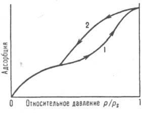 http://www.pora.ru/image/encyclopedia/1/7/2/7172.jpeg