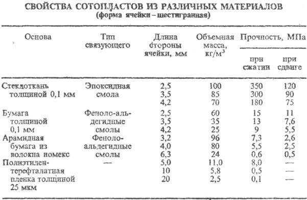 http://www.pora.ru/image/encyclopedia/1/8/2/13182.jpeg