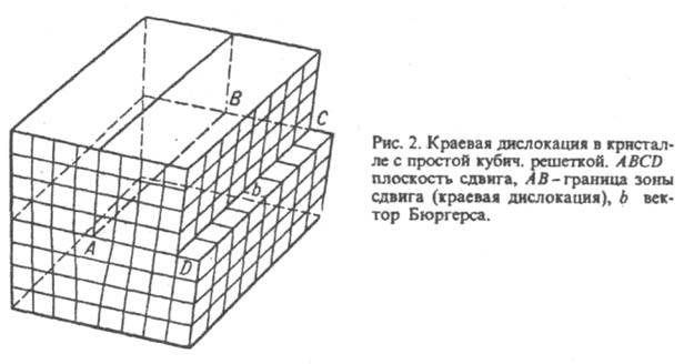 http://www.pora.ru/image/encyclopedia/1/9/5/6195.jpeg