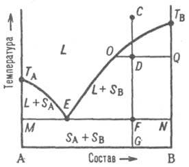 http://www.pora.ru/image/encyclopedia/1/9/9/6199.jpeg