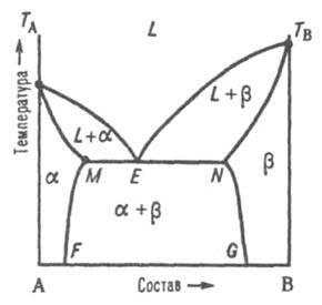 http://www.pora.ru/image/encyclopedia/2/0/0/6200.jpeg