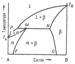 http://www.pora.ru/image/encyclopedia/2/0/1/6201.jpeg