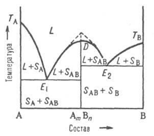http://www.pora.ru/image/encyclopedia/2/0/2/6202.jpeg
