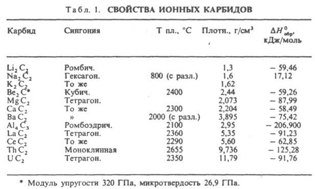 http://www.pora.ru/image/encyclopedia/2/0/2/7202.jpeg