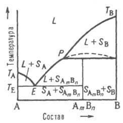 http://www.pora.ru/image/encyclopedia/2/0/3/6203.jpeg