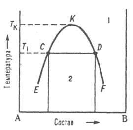 http://www.pora.ru/image/encyclopedia/2/0/4/6204.jpeg