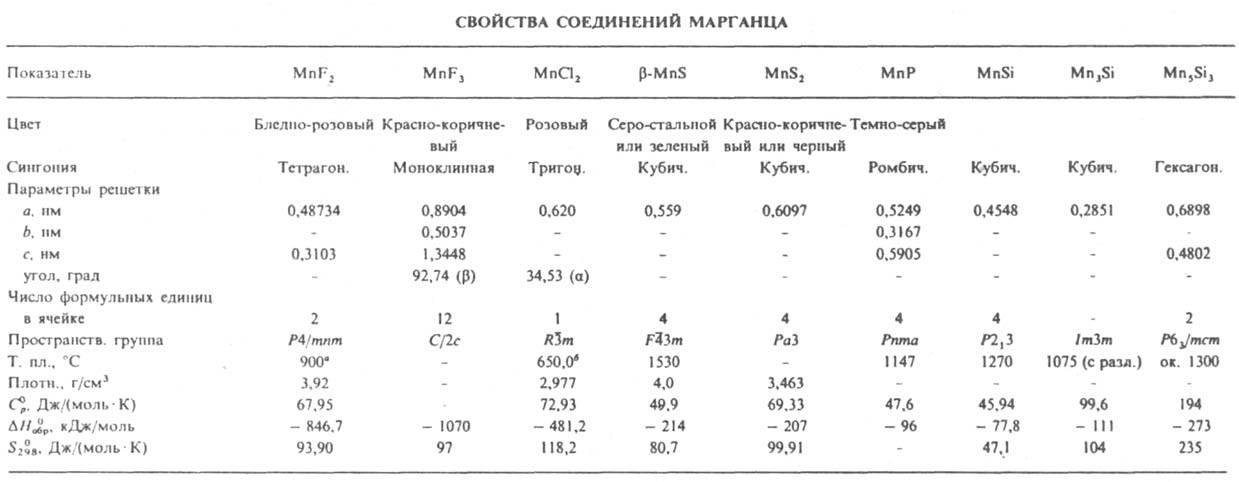 http://www.pora.ru/image/encyclopedia/2/1/5/8215.jpeg