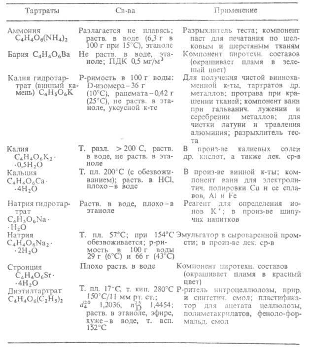 http://www.pora.ru/image/encyclopedia/2/1/6/4216.jpeg