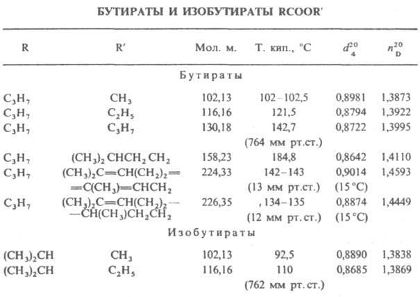 http://www.pora.ru/image/encyclopedia/2/2/2/8222.jpeg