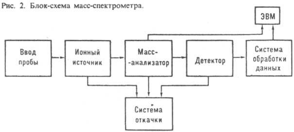 http://www.pora.ru/image/encyclopedia/2/4/6/8246.jpeg