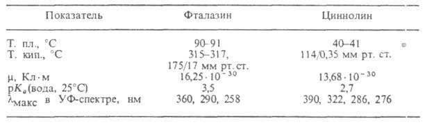 http://www.pora.ru/image/encyclopedia/2/5/7/3257.jpeg