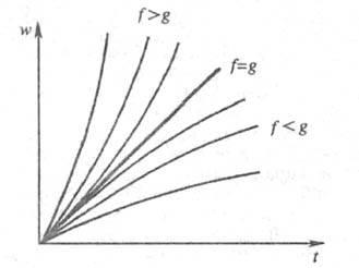 http://www.pora.ru/image/encyclopedia/2/6/3/17263.jpeg