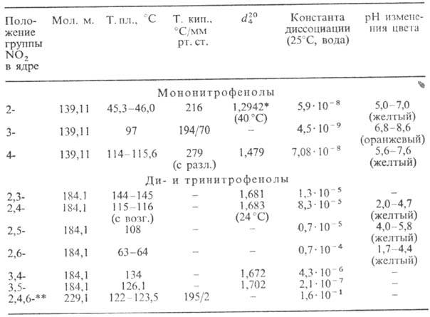 http://www.pora.ru/image/encyclopedia/2/6/5/9265.jpeg