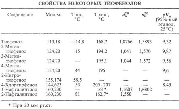 http://www.pora.ru/image/encyclopedia/3/0/6/14306.jpeg