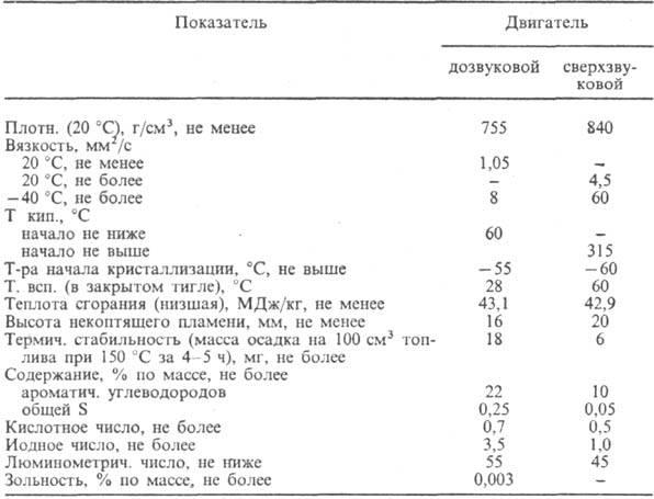 http://www.pora.ru/image/encyclopedia/3/3/3/12333.jpeg