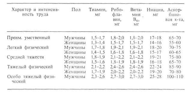 http://www.pora.ru/image/encyclopedia/3/4/6/4346.jpeg