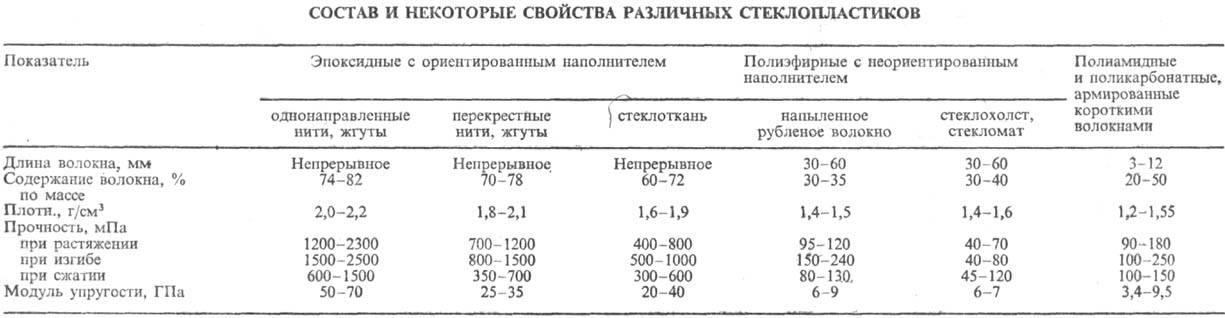 http://www.pora.ru/image/encyclopedia/3/5/1/13351.jpeg