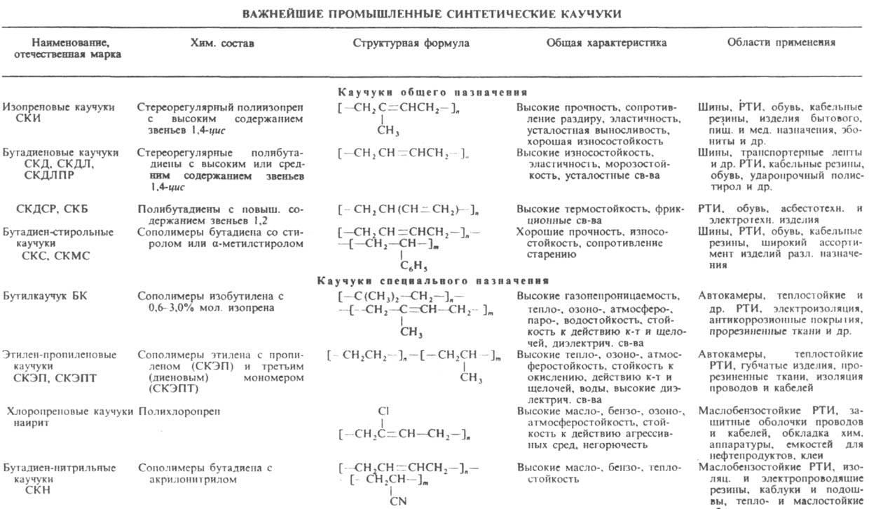 http://www.pora.ru/image/encyclopedia/3/5/1/7351.jpeg