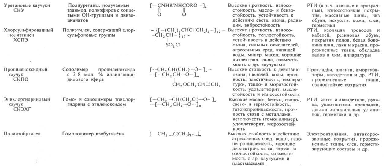http://www.pora.ru/image/encyclopedia/3/5/2/7352.jpeg