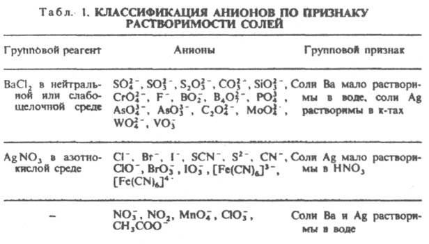 http://www.pora.ru/image/encyclopedia/3/5/3/7353.jpeg
