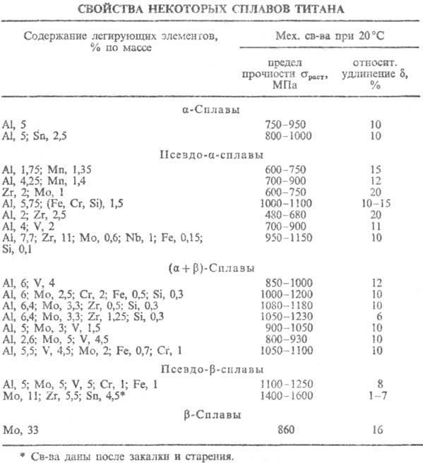 http://www.pora.ru/image/encyclopedia/3/7/6/14376.jpeg