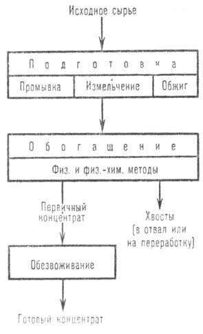 http://www.pora.ru/image/encyclopedia/3/7/7/9377.jpeg
