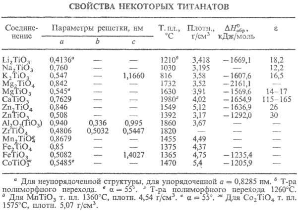 http://www.pora.ru/image/encyclopedia/3/8/0/14380.jpeg