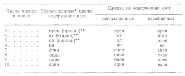 http://www.pora.ru/image/encyclopedia/3/9/4/5394.jpeg